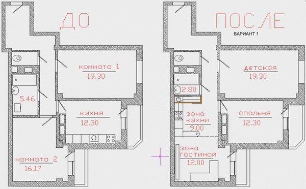 Можно ли переносить кухню в жилую комнату в новостройке